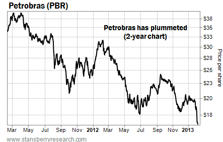 petrobras-new-fuel-pricing-formula
